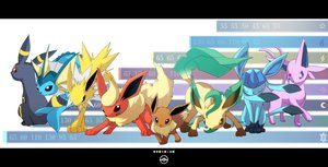 Rating: Safe Score: 45 Tags: eevee espeon flareon glaceon jolteon leafeon pokemon tagme umbreon vaporeon User: WingsofLight